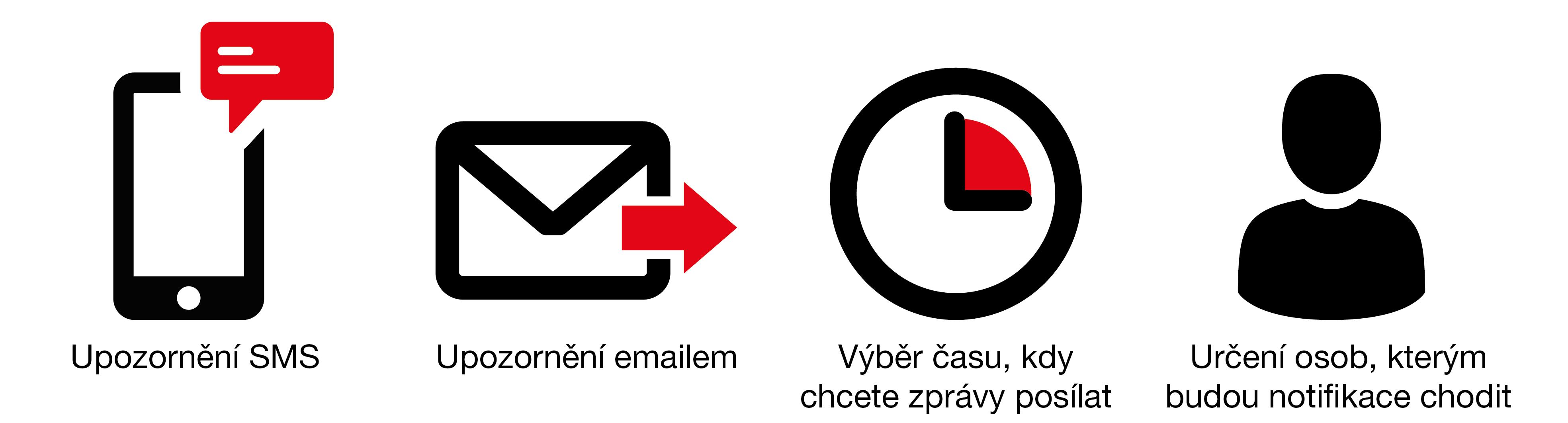 notifikace SMS nebo emailem pro tracker