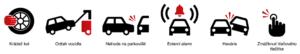 Zabezpečení vozidla Sledování plus ONI system