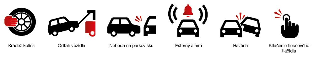 Zabezpečenie vozidla Sledovanie plus ONI system