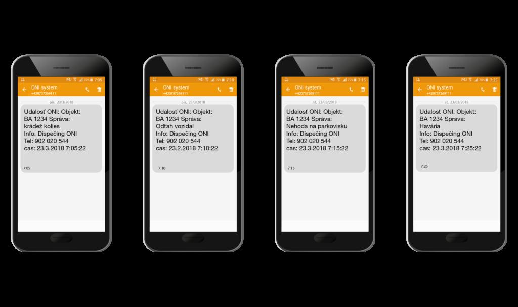 SMS notifikácie