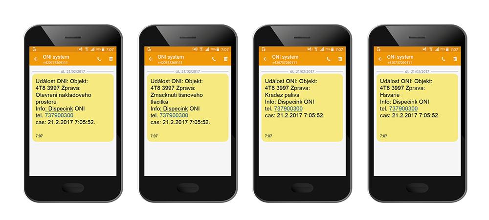 SMS upozornění na neobvyklou událost