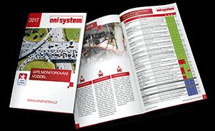 katalog ONI system