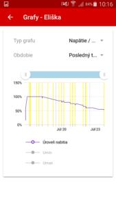 Mobilná aplikácia ONI system